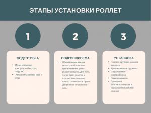 Этапы монтажа