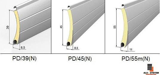 Фото вариации профиля для защитных роллет